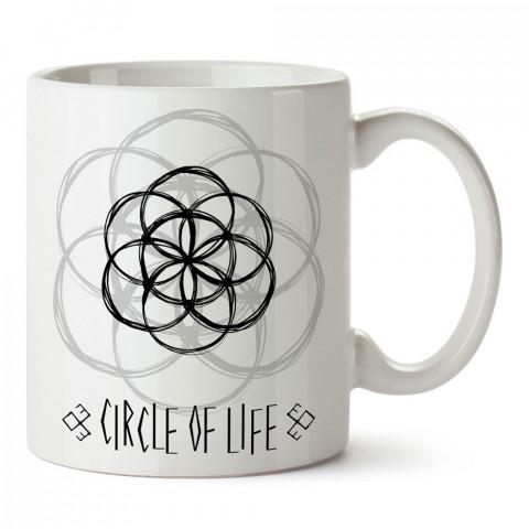 Yoga Yaşam Döngüsü tasarım baskılı porselen kupa bardak modelleri (mug bardak). Yogi, yogini, yogacı ve yoga severlere hediye. Kahve kupası.