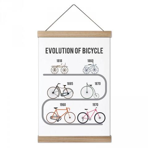 Bisikletin Evrimi tasarım dekoratif ahşap çerçeveli kanvas poster tablo modelleri. Bisiklet severlere en güzel hediye modern kanvas poster duvar tabloları.